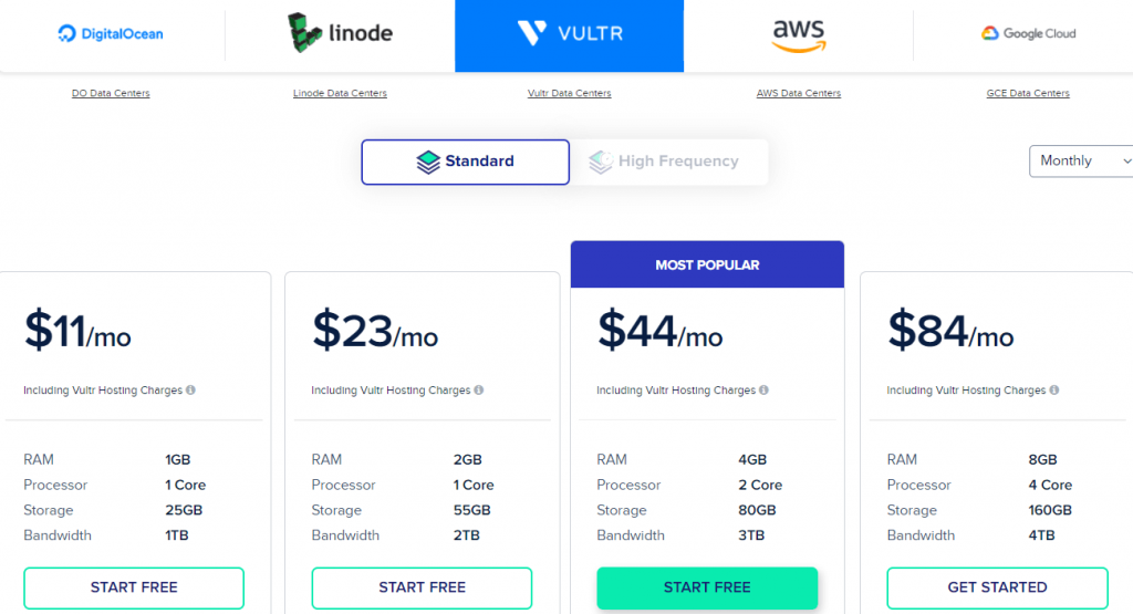 Vultr Cloudways pricing